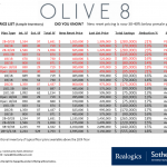 Olive 8 Pricing 150x150 Olive 8 Condo Auction: 34 Units Sept 19th