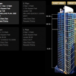 1521 Luxury Condos At 80% Sold