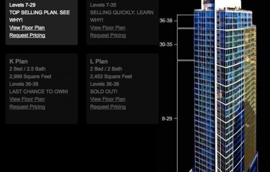 1521 Luxury Condos At 80% Sold
