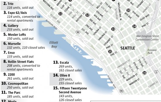 Seattle Times: Downtown Seattle Condos Are Finally Filling Up